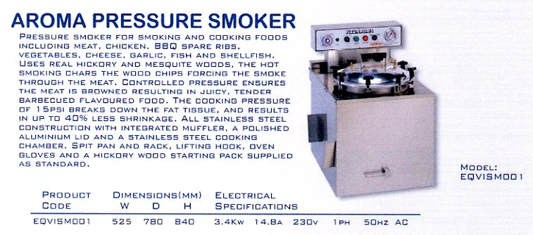 Smoker Barbecue Under Pressure